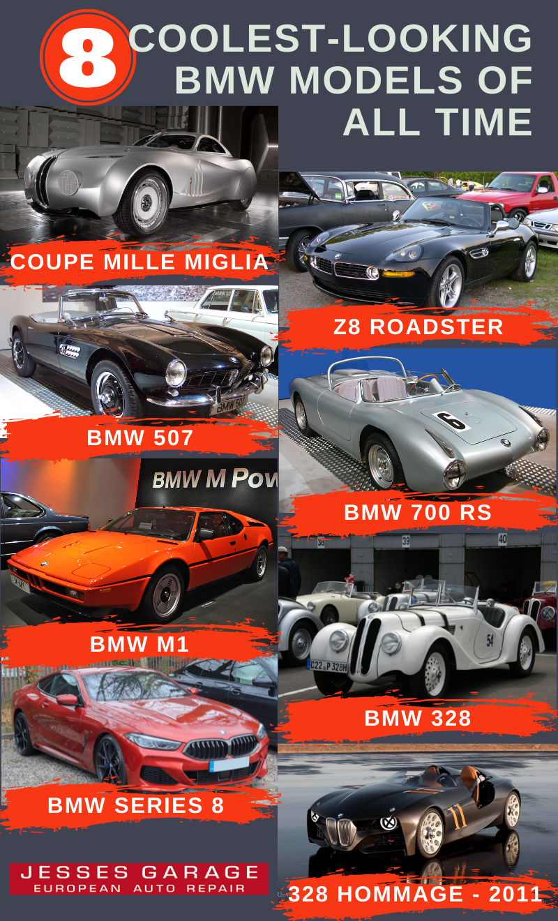 8 coolest looking bmw models of all time